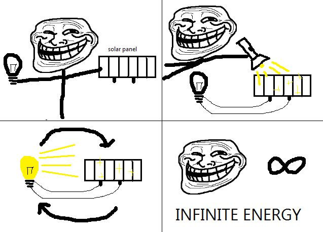Funny picture - Troll Science Infinite Energy (trollface)