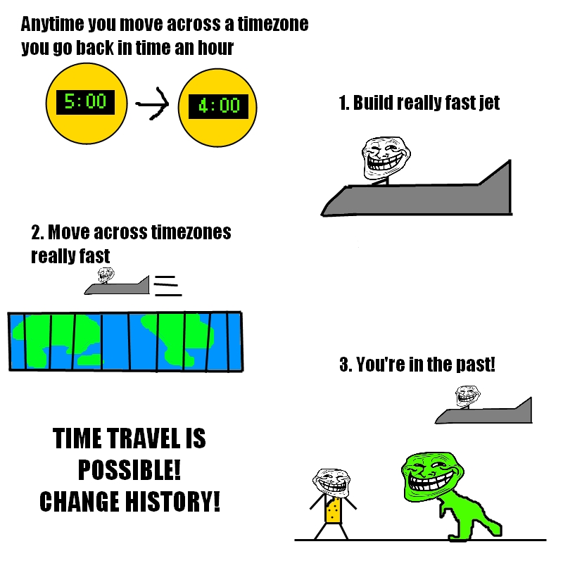 Troll Science - time travell change history