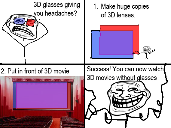 Watch 3D movies without glasses-Troll Science/Troll Physics