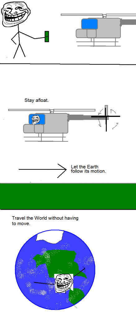 Travel the world - Troll Science, Troll Physics