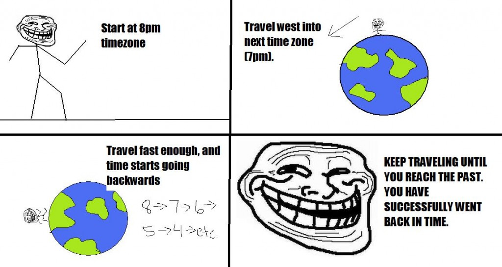 Travel to back in time - Troll Science, Troll Physics