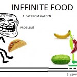 Infinite Food &#8211; Troll Science, Troll Physics