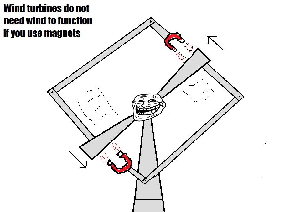 Wind turbine, magnets - Troll Science / Troll Physics