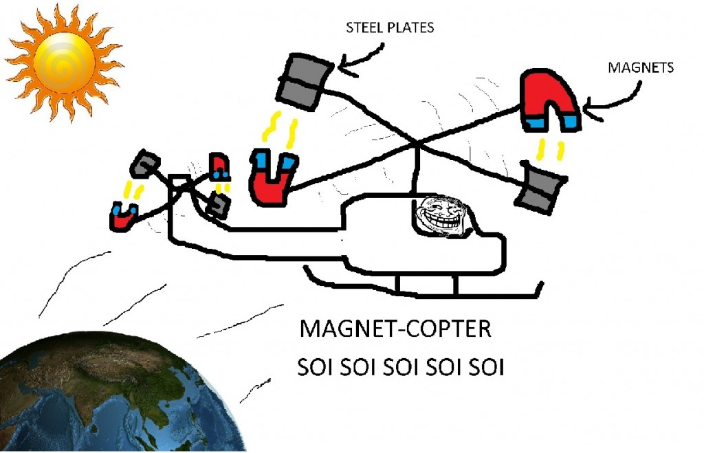 MagnetCopter - Troll Science / Troll Physics