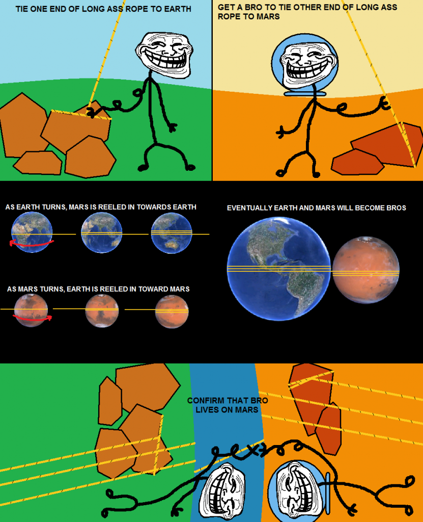 Confirm that bro live in Mars Troll Science, Troll Physics