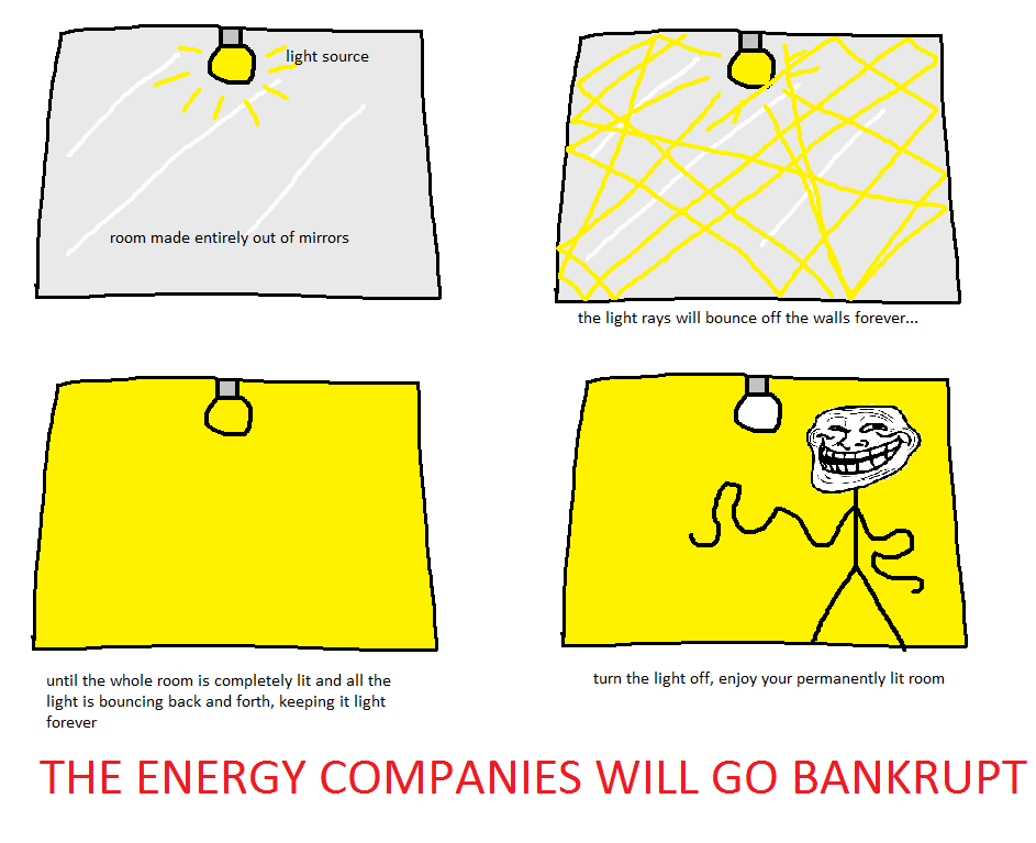 Energy companies will go bankrupt Troll Science,Troll Physics