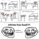 Infinite free foods – Troll Science – Troll Physics