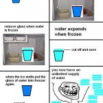 Unlimited supply of water – Troll Science-Troll physics
