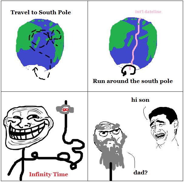 Infinity Time - Troll Science - Troll hysics