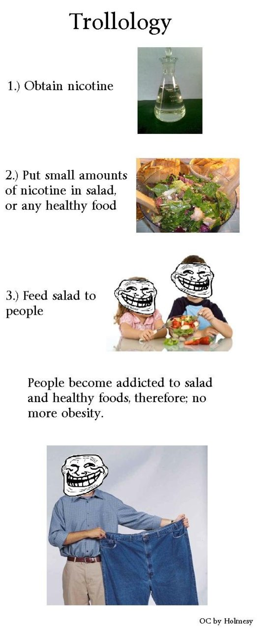Trollology - Obesity - Troll Science